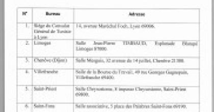 (Français) 2ème tour des élections présidentielles tunisiennes (11, 12 et 13 octobre 2019):  Adresses des bureaux de vote de la circonscription du Consulat Général.